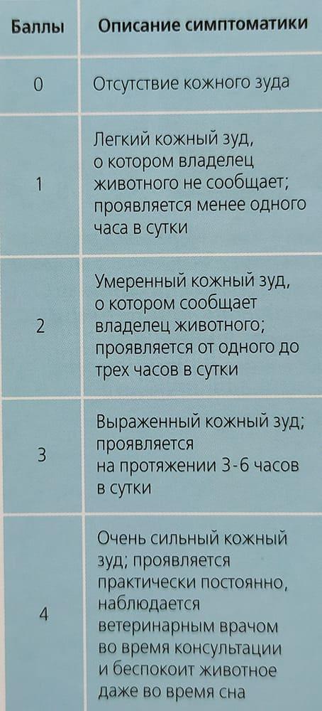 balnaja-osenka-kozhnogo-zuda