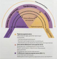 otnositelnoe-perenasyshenie-mochi